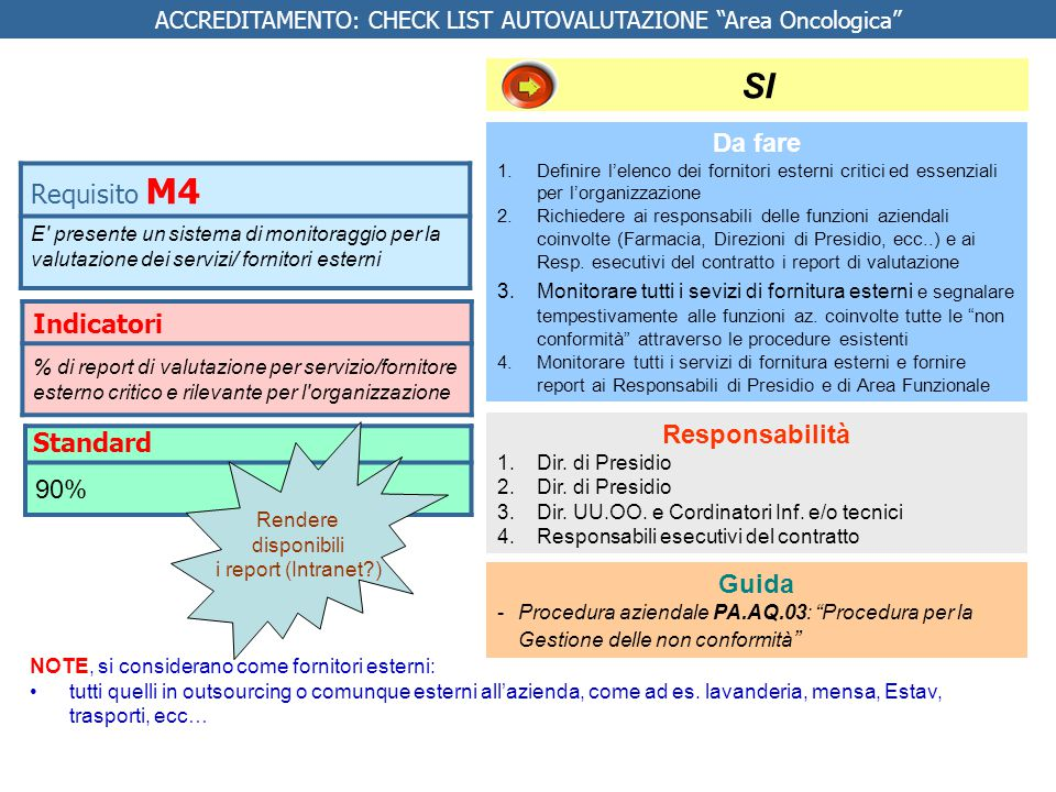 Indicatori % di report di valutazione per servizio/fornitore esterno critico e rilevante per l'organizzazione Da fare 1.Definire l'elenco dei fornitor
