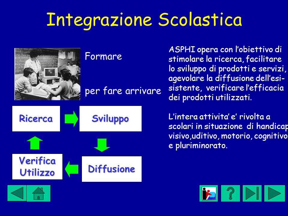 Integrazione Scolastica ASPHI opera con l'obiettivo di stimolare la ricerca, facilitare lo sviluppo di prodotti e servizi, agevolare la diffusione dell'esi- sistente, verificare l'efficacia dei prodotti utilizzati.