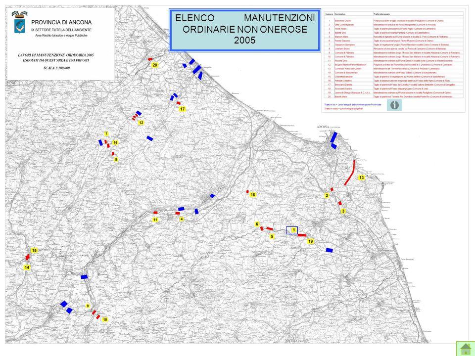 ELENCO MANUTENZIONI ORDINARIE NON ONEROSE 2005