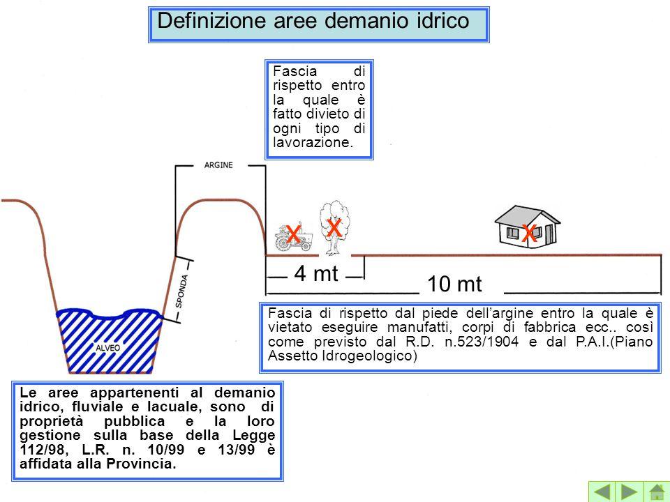 Definizione aree demanio idrico x x x 4 mt 10 mt Fascia di rispetto dal piede dell'argine entro la quale è vietato eseguire manufatti, corpi di fabbri