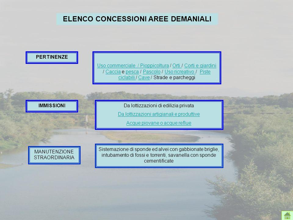 ELENCO CONCESSIONI AREE DEMANIALI Uso commerciale / PioppicolturaUso commerciale / Pioppicoltura / Orti / Corti e giardini / Caccia e pesca / Pascolo