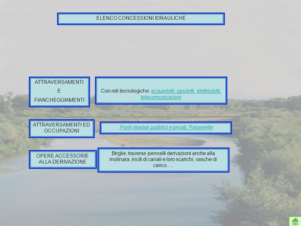 ELENCO CONCESSIONI IDRAULICHE Con reti tecnologiche: acquedotti, gasdotti, elettrodotti, telecomunicazioniacquedotti, gasdottielettrodotti telecomunic