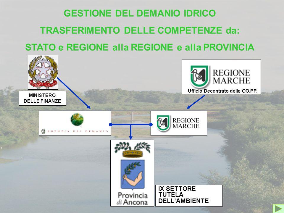 GESTIONE DEL DEMANIO IDRICO TRASFERIMENTO DELLE COMPETENZE da: STATO e REGIONE alla REGIONE e alla PROVINCIA Ufficio Decentrato delle OO.PP. MINISTERO