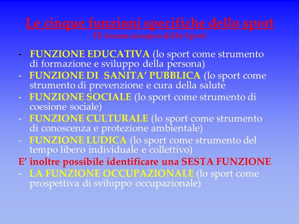 Le cinque funzioni specifiche dello sport IX forum europeo dello Sport - FUNZIONE EDUCATIVA (lo sport come strumento di formazione e sviluppo della pe