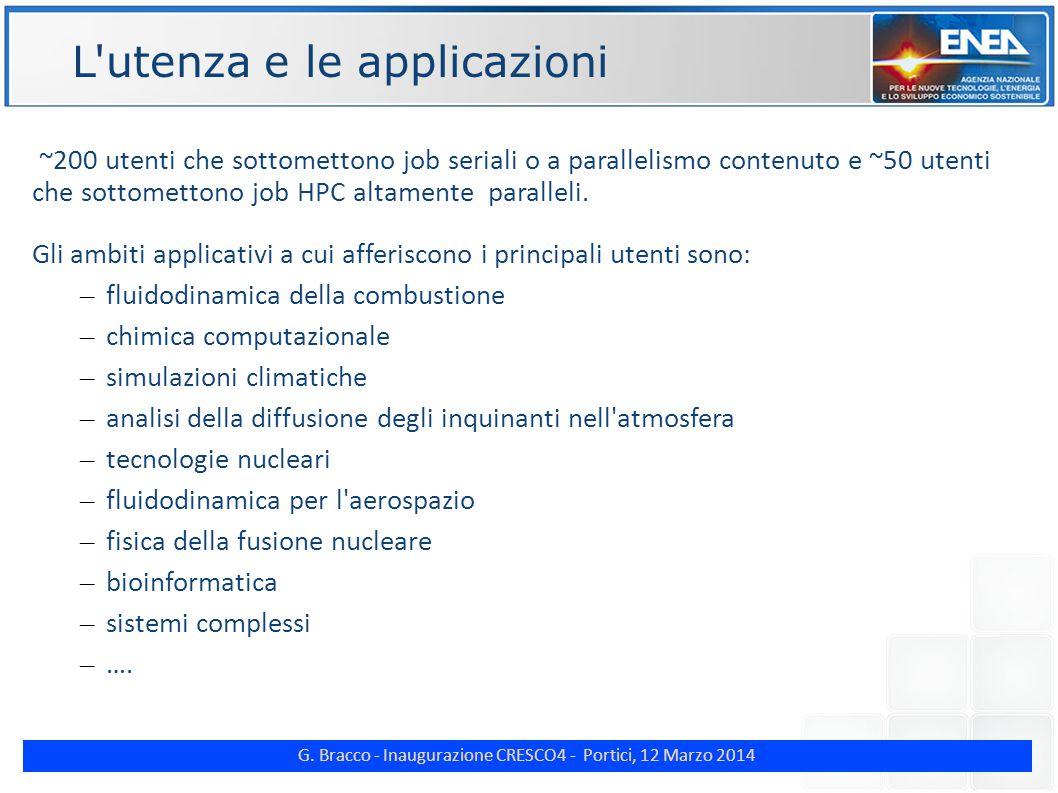 G. Bracco - Inaugurazione CRESCO4 - Portici, 12 Marzo 2014 ENE ~200 utenti che sottomettono job seriali o a parallelismo contenuto e ~50 utenti che so