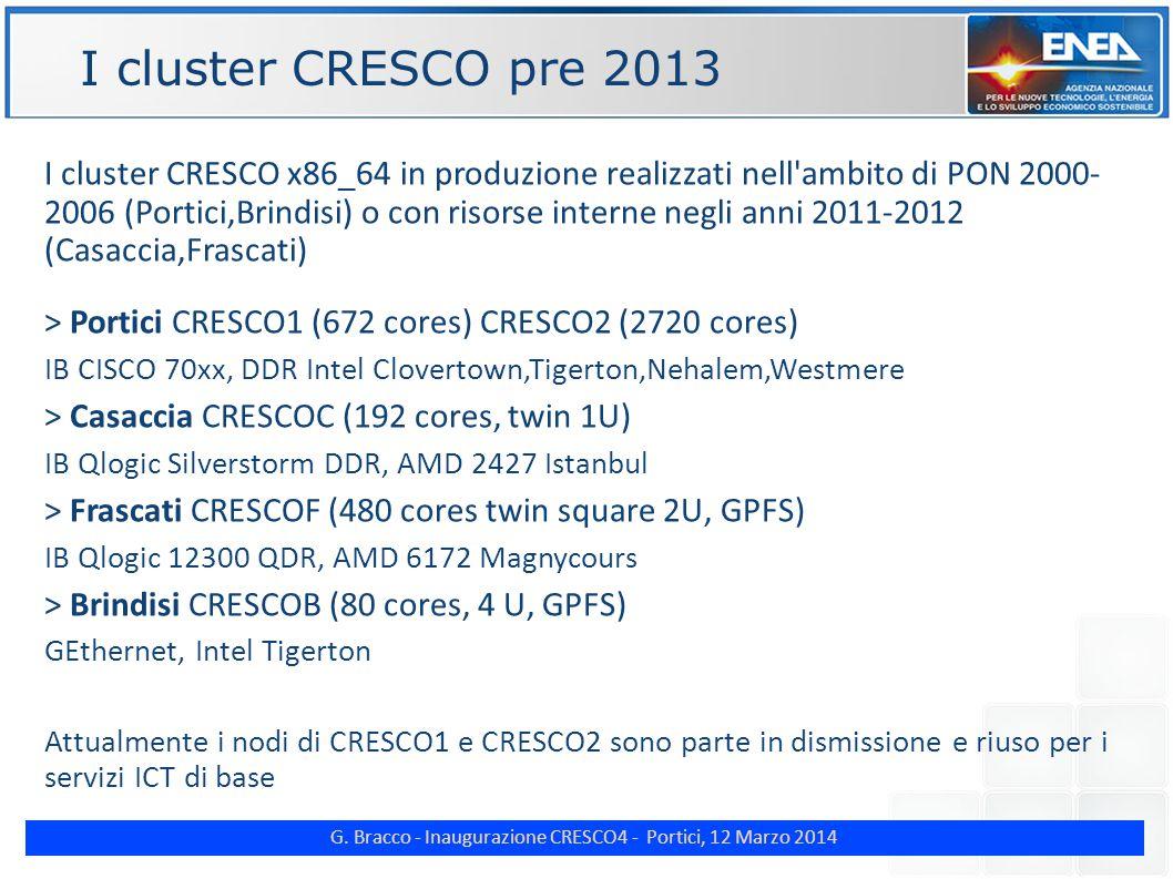 G. Bracco - Inaugurazione CRESCO4 - Portici, 12 Marzo 2014 ENE I cluster CRESCO pre 2013 I cluster CRESCO x86_64 in produzione realizzati nell'ambito