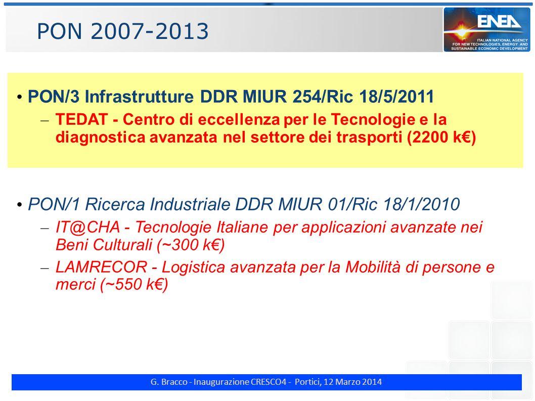 G. Bracco - Inaugurazione CRESCO4 - Portici, 12 Marzo 2014 PON 2007-2013 PON/3 Infrastrutture DDR MIUR 254/Ric 18/5/2011 – TEDAT - Centro di eccellenz