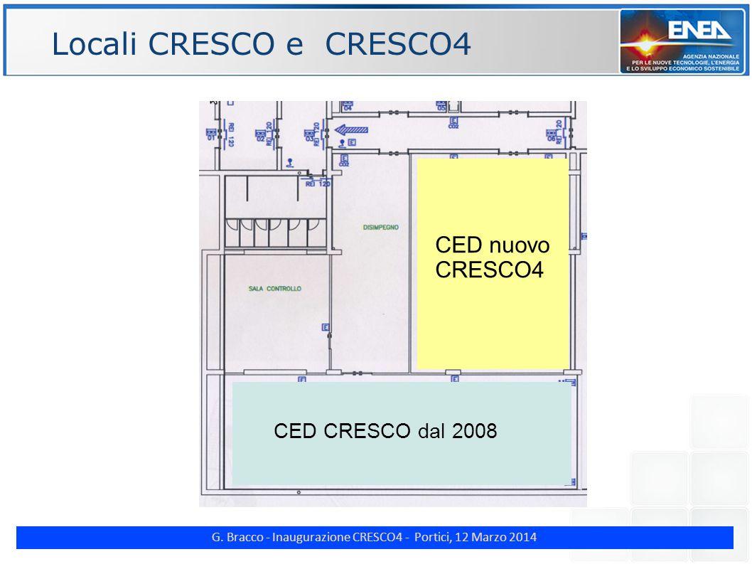 G. Bracco - Inaugurazione CRESCO4 - Portici, 12 Marzo 2014 ENE Locali CRESCO e CRESCO4 CED CRESCO dal 2008 CED nuovo CRESCO4