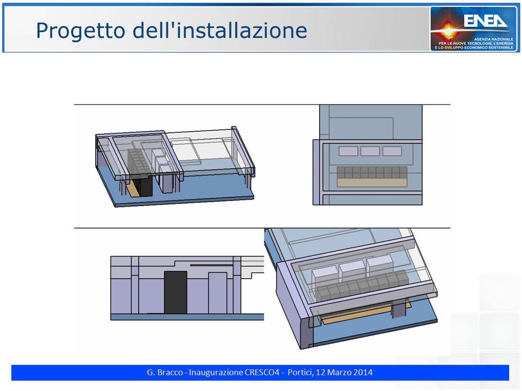 G. Bracco - Inaugurazione CRESCO4 - Portici, 12 Marzo 2014 ENE Progetto dell installazione