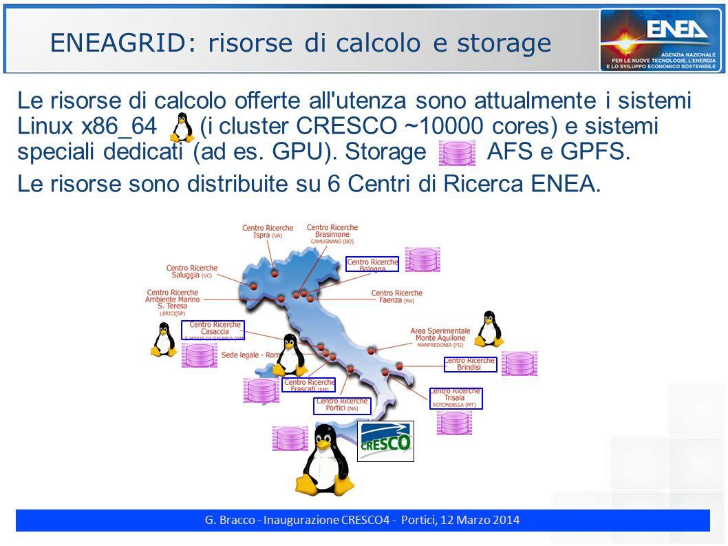 G. Bracco - Inaugurazione CRESCO4 - Portici, 12 Marzo 2014 ENE Le risorse di calcolo offerte all'utenza sono attualmente i sistemi Linux x86_64 (i clu