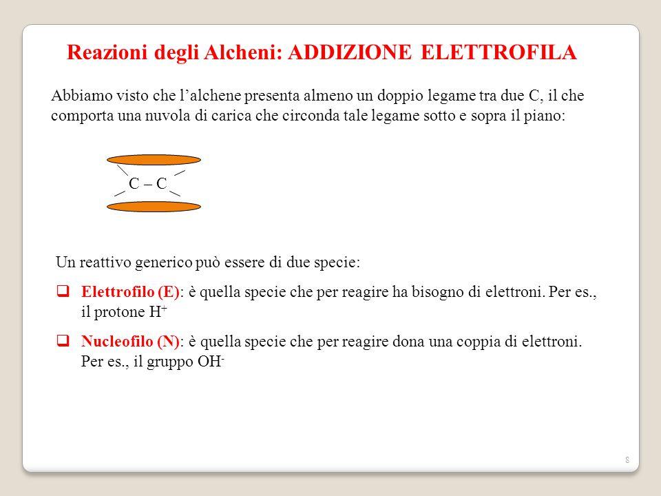 8 Reazioni degli Alcheni: ADDIZIONE ELETTROFILA Abbiamo visto che l'alchene presenta almeno un doppio legame tra due C, il che comporta una nuvola di