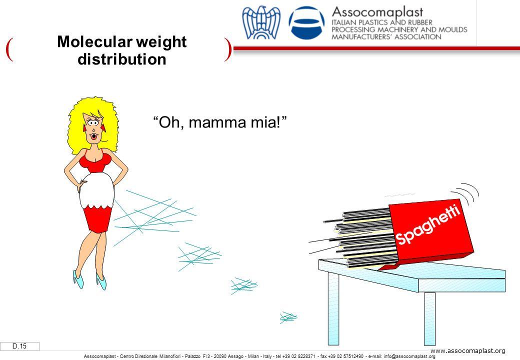 )( D.15 Assocomaplast - Centro Direzionale Milanofiori - Palazzo F/3 - 20090 Assago - Milan - Italy - tel +39 02 8228371 - fax +39 02 57512490 - e-mail: info@assocomaplast.org www.assocomaplast.org Molecular weight distribution Oh, mamma mia!