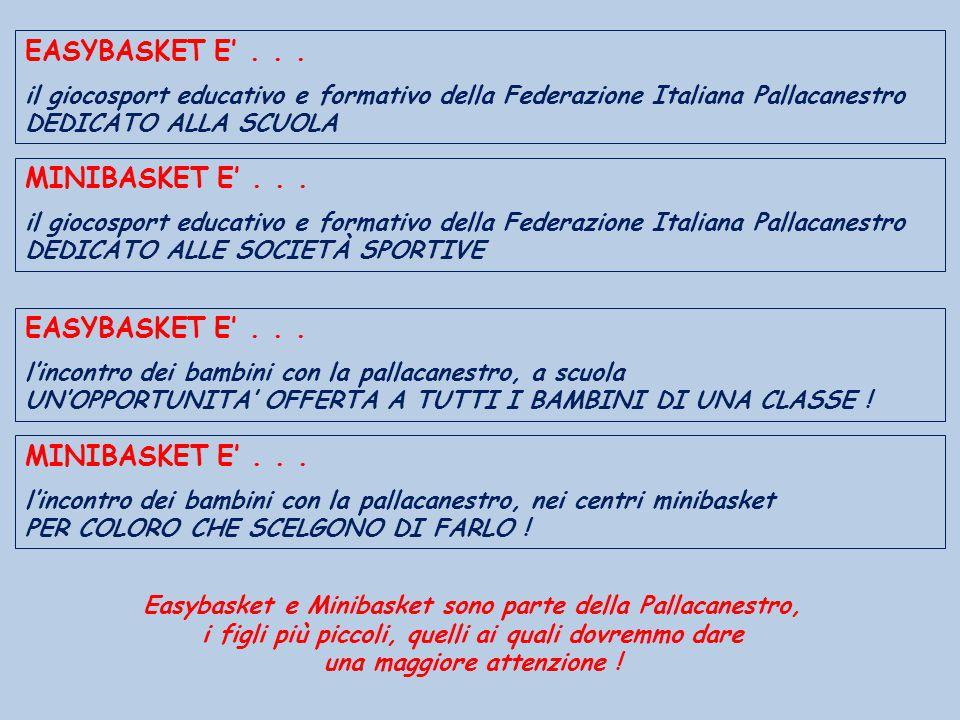 EASYBASKET E'... il giocosport educativo e formativo della Federazione Italiana Pallacanestro DEDICATO ALLA SCUOLA MINIBASKET E'... il giocosport educ