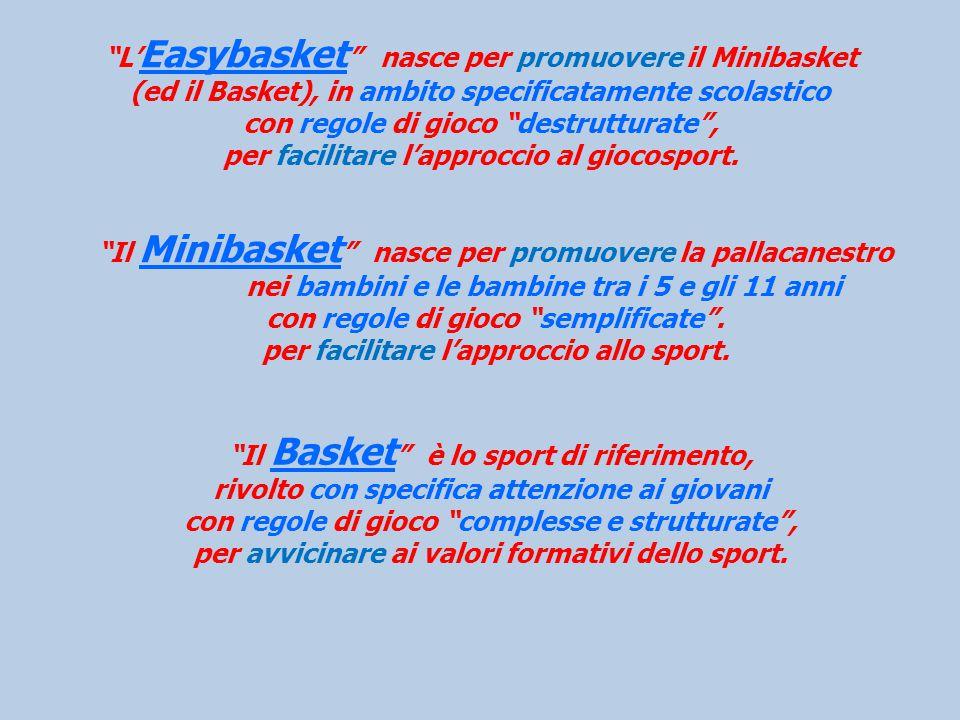 """""""L' Easybasket """" nasce per promuovere il Minibasket (ed il Basket), in ambito specificatamente scolastico con regole di gioco """"destrutturate"""", per fac"""