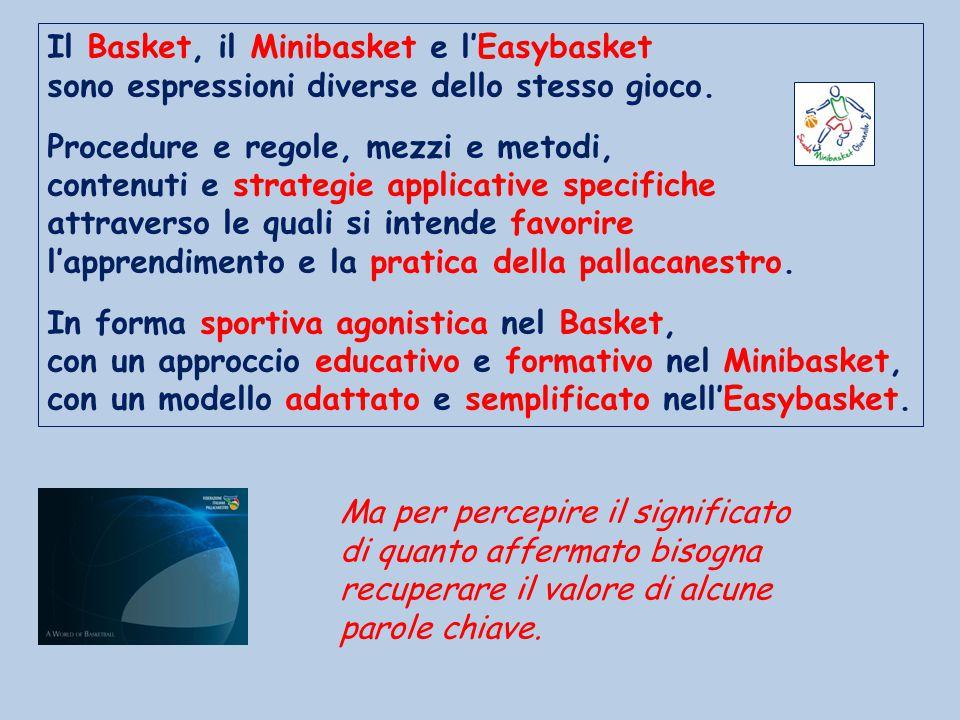 Il Basket, il Minibasket e l'Easybasket sono espressioni diverse dello stesso gioco. Procedure e regole, mezzi e metodi, contenuti e strategie applica