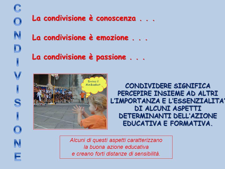 La condivisione è conoscenza... La condivisione è emozione... La condivisione è passione... CONDIVIDERE SIGNIFICA PERCEPIRE INSIEME AD ALTRI L'IMPORTA