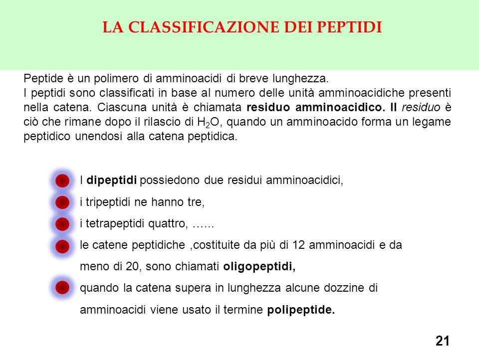 21 LA CLASSIFICAZIONE DEI PEPTIDI I dipeptidi possiedono due residui amminoacidici, i tripeptidi ne hanno tre, i tetrapeptidi quattro, …...