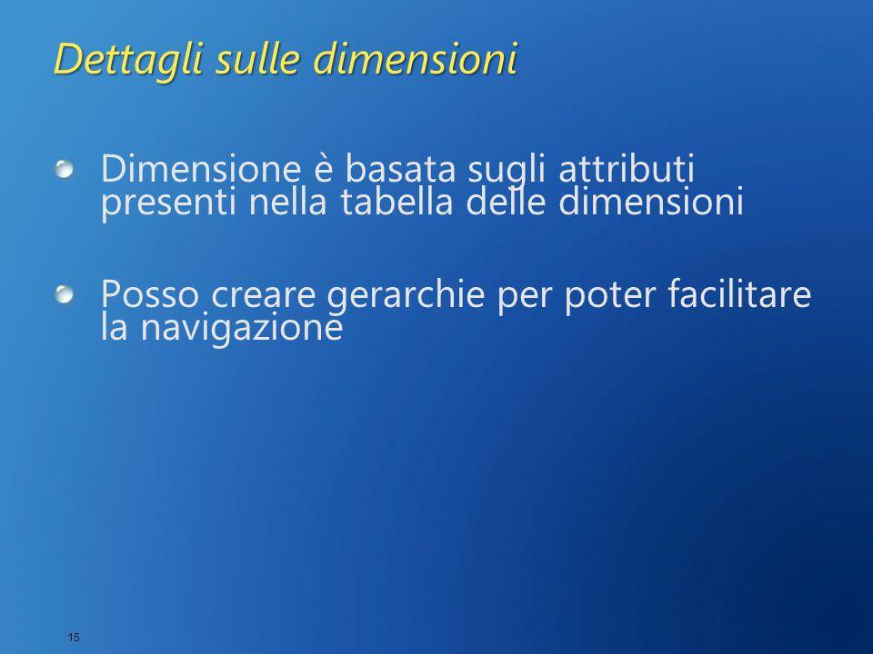 15 Dettagli sulle dimensioni Dimensione è basata sugli attributi presenti nella tabella delle dimensioni Posso creare gerarchie per poter facilitare la navigazione