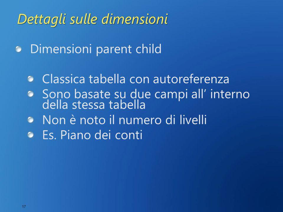 17 Dettagli sulle dimensioni Dimensioni parent child Classica tabella con autoreferenza Sono basate su due campi all' interno della stessa tabella Non è noto il numero di livelli Es.