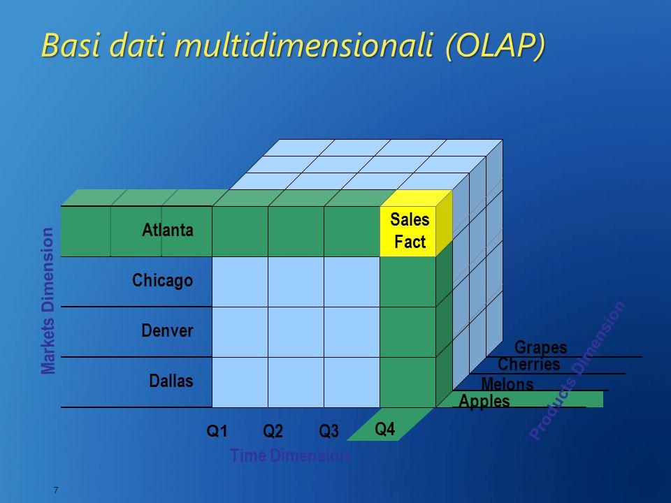 8 Database OLAP Le dimensioni ci permettono di affettare a dadi il cubo Le gerarchie all'interno delle dimensioni consentono di trapanare all' interno del cubo per scendere/salire nei dettagli/aggregazioni (DrillDown/DrillUp) Può produrre report stampati, ma è prima di tutto una funzionalità interattiva Consente di verificare velocemente ipotesi formulate dall'utente