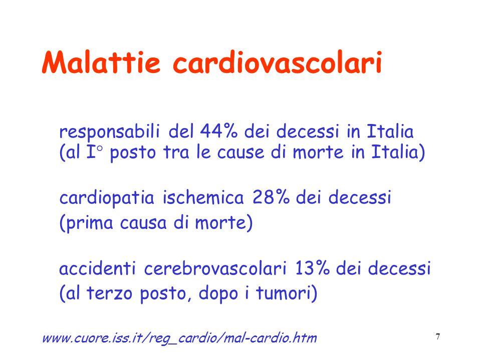 8 Malattie cardiovascolari Il 23.5% della spesa farmaceutica italiana (pari all'1.34% del prodotto interno lordo) è destinata a farmaci per il sistema cardiovascolare.