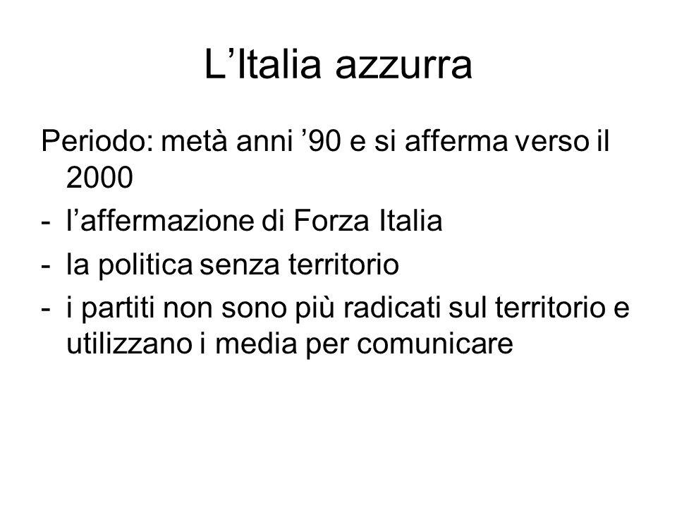 L'Italia azzurra Periodo: metà anni '90 e si afferma verso il 2000 -l'affermazione di Forza Italia -la politica senza territorio -i partiti non sono più radicati sul territorio e utilizzano i media per comunicare