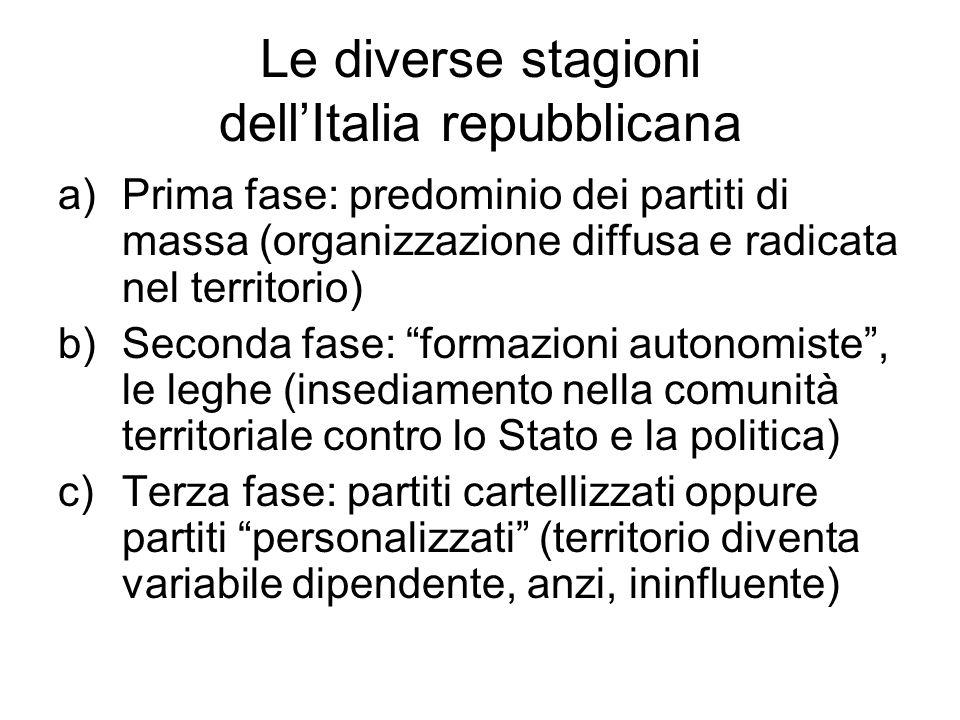 L'Italia bianca e l'Italia rossa Periodo: dal 1946 ai primi anni '80 -Bianco e rosso evocano l'opposizione distintiva -Predominio dei partiti di massa cattolico e comunista