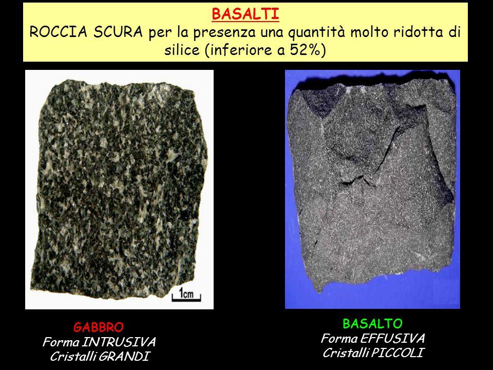 BASALTI ROCCIA SCURA per la presenza una quantità molto ridotta di silice (inferiore a 52%) GABBRO Forma INTRUSIVA Cristalli GRANDI BASALTO Forma EFFU
