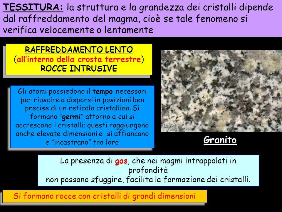 ROCCE EFFUSIVE raffreddamento rapido (in superficie) ROCCE EFFUSIVE raffreddamento rapido (in superficie) Si formano numerosi germi cristallini, che però non riescono ad aumentare considerevolmente di dimensioni, in modo tale da formare cristalli microscopici Si formano numerosi germi cristallini, che però non riescono ad aumentare considerevolmente di dimensioni, in modo tale da formare cristalli microscopici Si formano rocce con cristalli di PICCOLE DIMENSIONI Si formano rocce con cristalli di PICCOLE DIMENSIONI Basalto