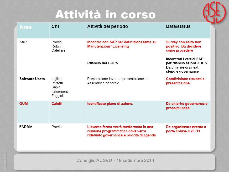 Consiglio AUSED - 18 settembre 2014 Attività in corso Area ChiAttività del periodoData/status SAPProvini Rubini Catellani Incontro con SAP per definiz
