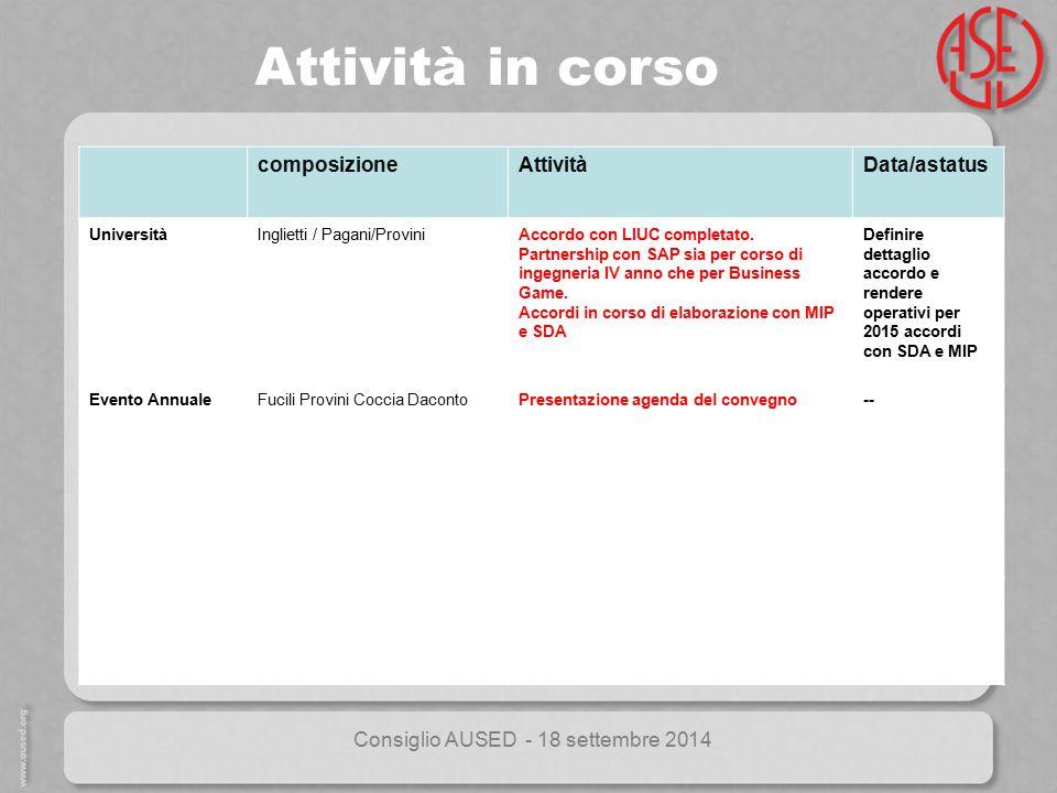 Consiglio AUSED - 18 settembre 2014 Attività in corso composizioneAttivitàData/astatus UniversitàInglietti / Pagani/ProviniAccordo con LIUC completato.