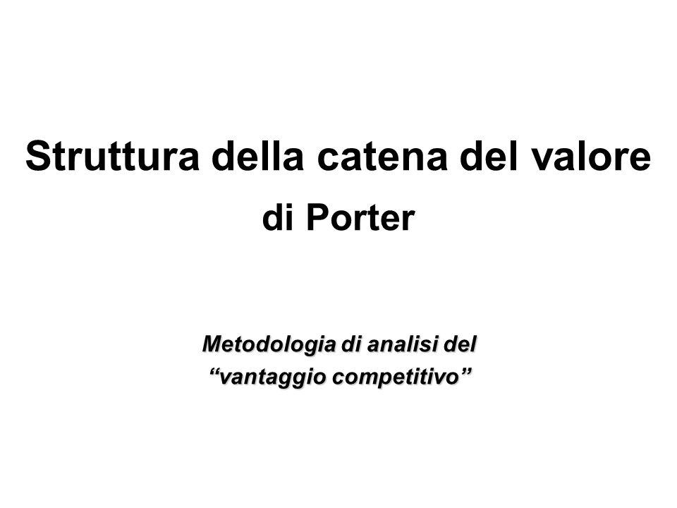 La catena del valore di Porter La catena del valore è una metodologia introdotta da Michael E.