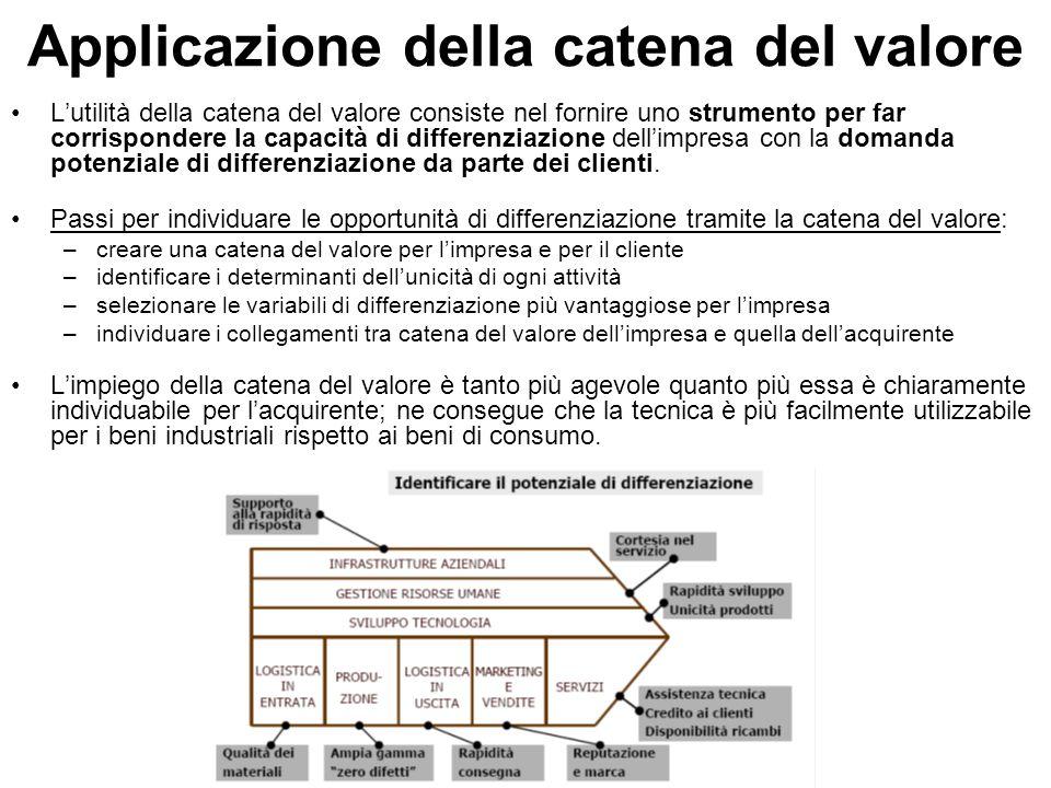 Applicazione della catena del valore L'utilità della catena del valore consiste nel fornire uno strumento per far corrispondere la capacità di differe