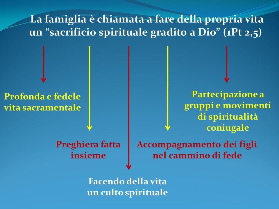 """La famiglia è chiamata a fare della propria vita un """"sacrificio spirituale gradito a Dio"""" (1Pt 2,5) Profonda e fedele vita sacramentale Preghiera fatt"""