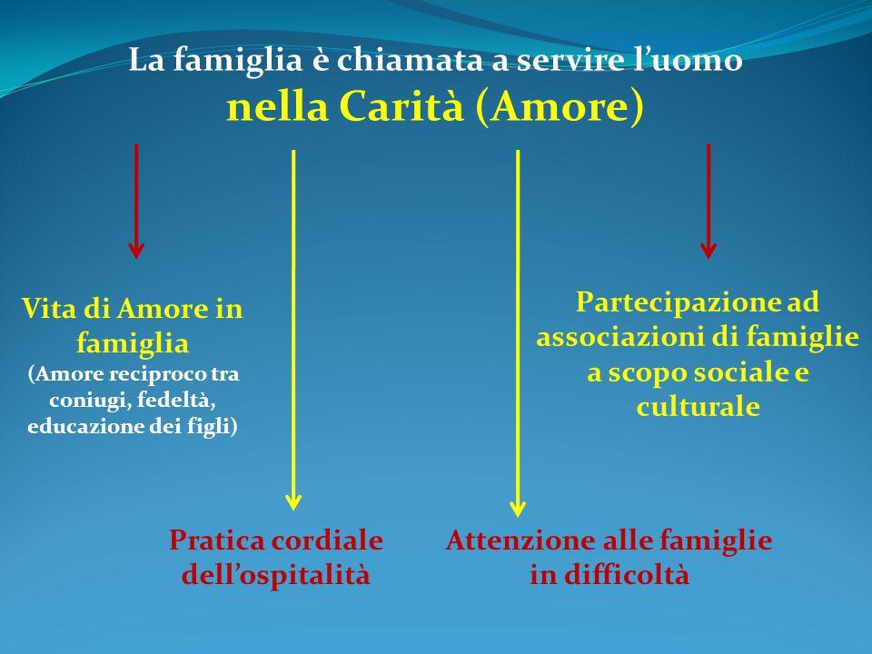 La famiglia è chiamata a servire l'uomo nella Carità (Amore) Vita di Amore in famiglia (Amore reciproco tra coniugi, fedeltà, educazione dei figli) Pr