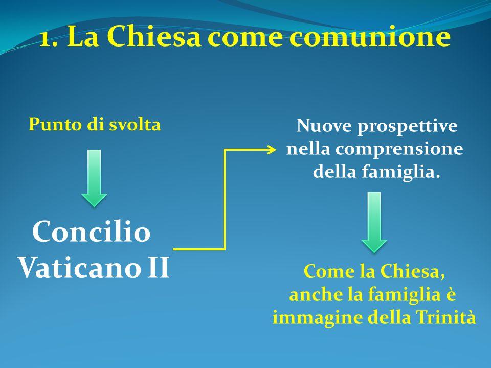 1. La Chiesa come comunione Concilio Vaticano II Punto di svolta Nuove prospettive nella comprensione della famiglia. Come la Chiesa, anche la famigli