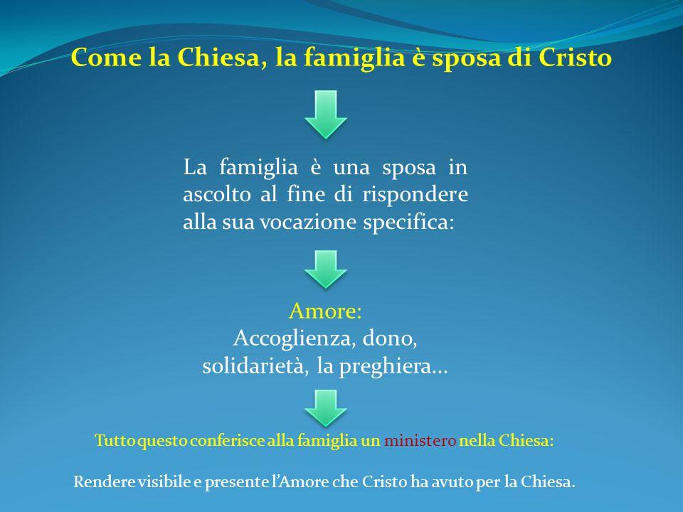Come la Chiesa, la famiglia è sposa di Cristo La famiglia è una sposa in ascolto al fine di rispondere alla sua vocazione specifica: Amore: Accoglienz