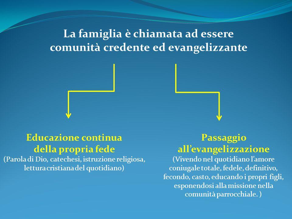 La famiglia è chiamata ad essere comunità credente ed evangelizzante Educazione continua della propria fede (Parola di Dio, catechesi, istruzione reli