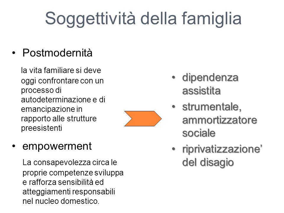 Soggettività della famiglia la vita familiare si deve oggi confrontare con un processo di autodeterminazione e di emancipazione in rapporto alle strut