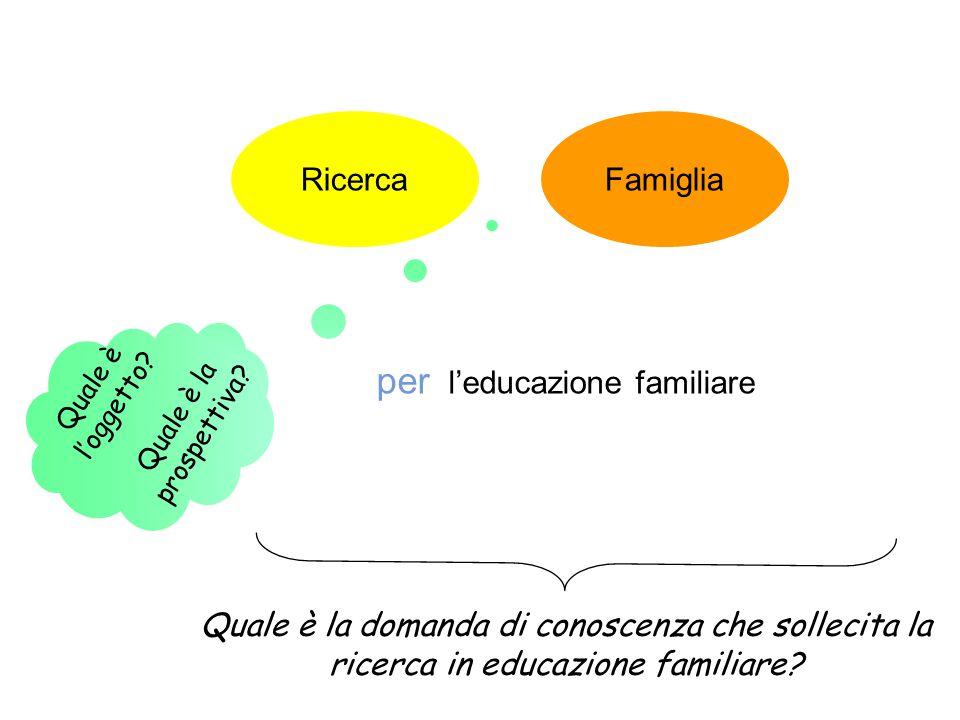 RicercaFamiglia per l'educazione familiare Q u a l e è l ' o g g e t t o ? Q u a l e è l a p r o s p e t t i v a ? Quale è la domanda di conoscenza ch