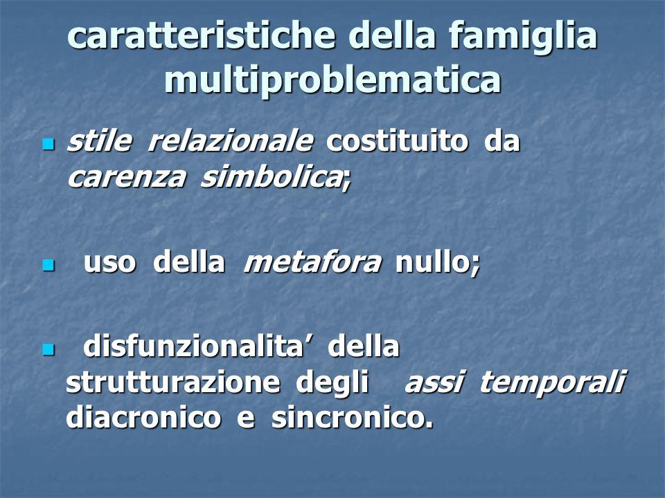 caratteristiche della famiglia multiproblematica stile relazionale costituito da carenza simbolica; stile relazionale costituito da carenza simbolica;