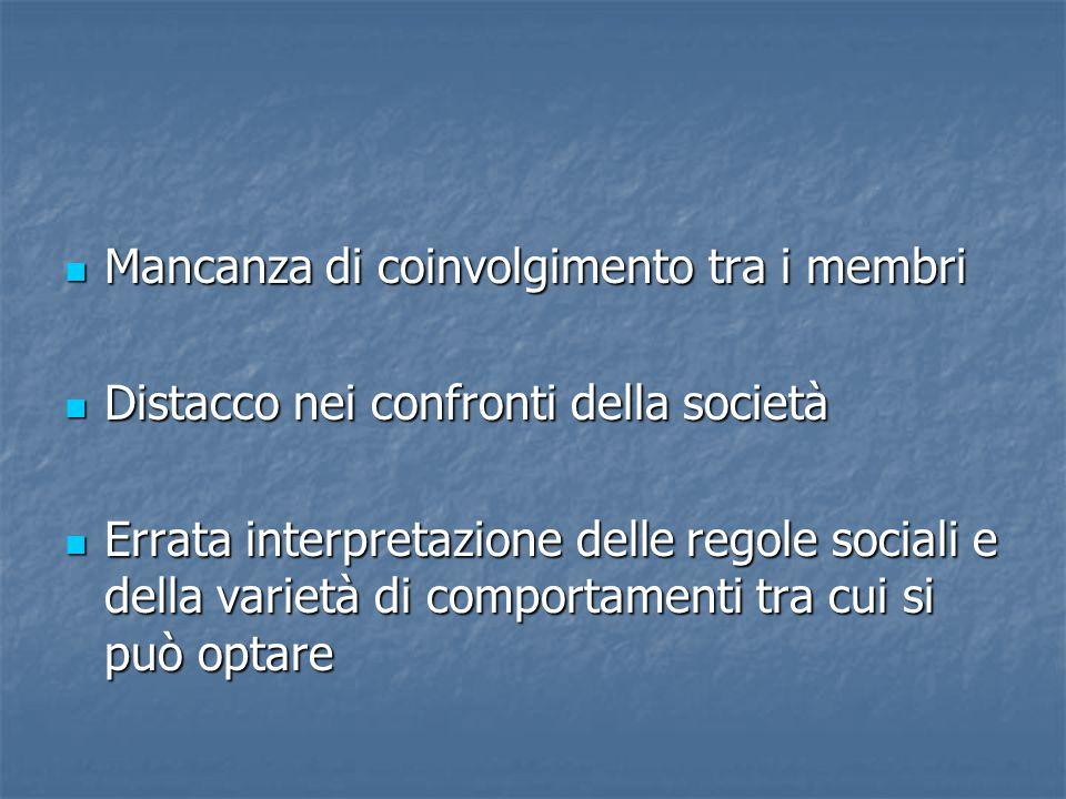 Mancanza di coinvolgimento tra i membri Mancanza di coinvolgimento tra i membri Distacco nei confronti della società Distacco nei confronti della soci
