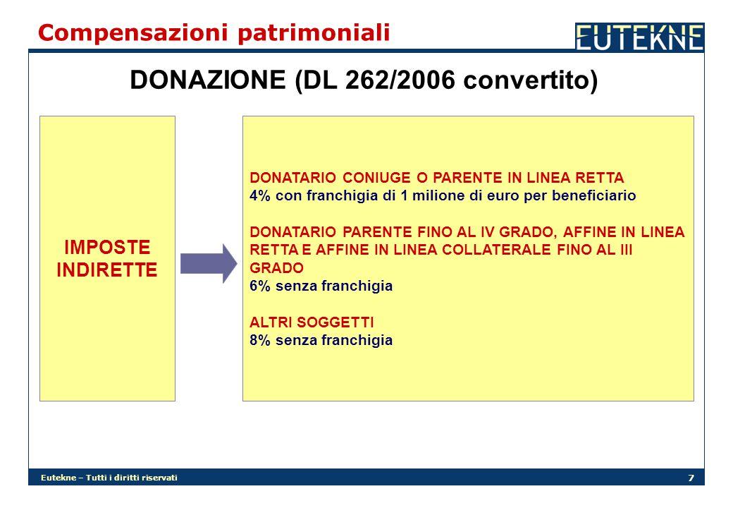 Eutekne – Tutti i diritti riservati 7 Compensazioni patrimoniali DONAZIONE (DL 262/2006 convertito) IMPOSTE INDIRETTE DONATARIO CONIUGE O PARENTE IN LINEA RETTA 4% con franchigia di 1 milione di euro per beneficiario DONATARIO PARENTE FINO AL IV GRADO, AFFINE IN LINEA RETTA E AFFINE IN LINEA COLLATERALE FINO AL III GRADO 6% senza franchigia ALTRI SOGGETTI 8% senza franchigia