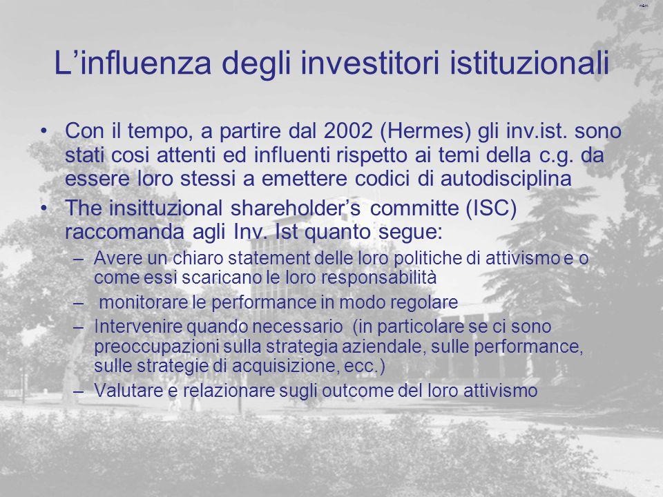 m&m L'influenza degli investitori istituzionali Con il tempo, a partire dal 2002 (Hermes) gli inv.ist.
