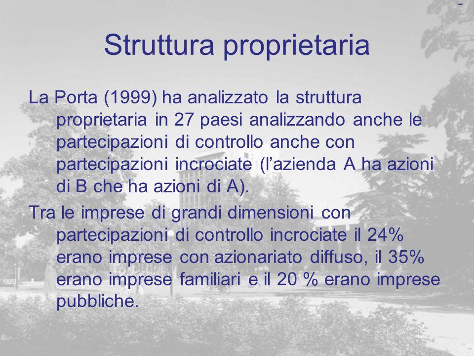 m&m Struttura proprietaria La Porta (1999) ha analizzato la struttura proprietaria in 27 paesi analizzando anche le partecipazioni di controllo anche con partecipazioni incrociate (l'azienda A ha azioni di B che ha azioni di A).