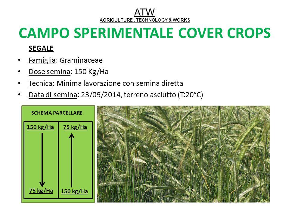 ATW AGRICULTURE, TECHNOLOGY & WORKS CAMPO SPERIMENTALE COVER CROPS COLZA Famiglia: Cruciferae Dose semina: 15 Kg/Ha Tecnica: Minima lavorazione con semina diretta Data di semina: 23/09/2014, terreno asciutto (T:20°C) 15 kg/Ha SCHEMA PARCELLARE 7.5 kg/Ha 15 kg/Ha 7.5 kg/Ha