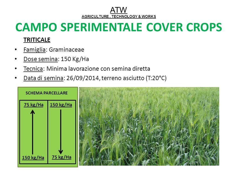 ATW AGRICULTURE, TECHNOLOGY & WORKS CAMPO SPERIMENTALE COVER CROPS PISELLO PROTEICO Famiglia: Leguminosae Dose semina: 120 Kg/Ha Tecnica: Minima lavorazione con semina diretta Data di semina: 23/09/2014, terreno asciutto (T:20°C) 120 kg/Ha SCHEMA PARCELLARE 60 kg/Ha 120 kg/Ha 60 kg/Ha