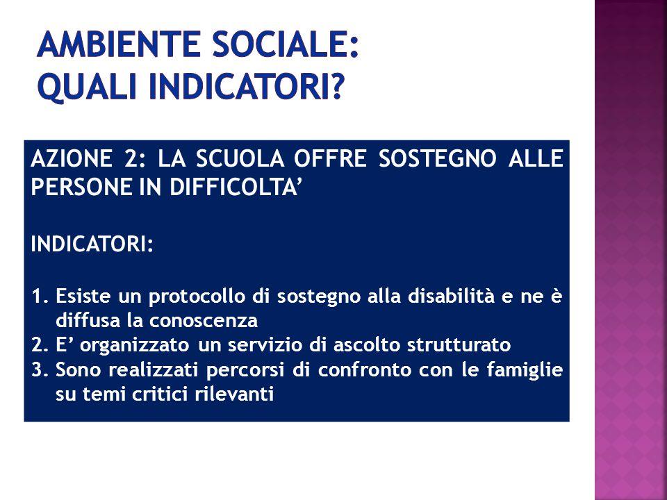 AZIONE 2: LA SCUOLA OFFRE SOSTEGNO ALLE PERSONE IN DIFFICOLTA' INDICATORI: 1.Esiste un protocollo di sostegno alla disabilità e ne è diffusa la conosc