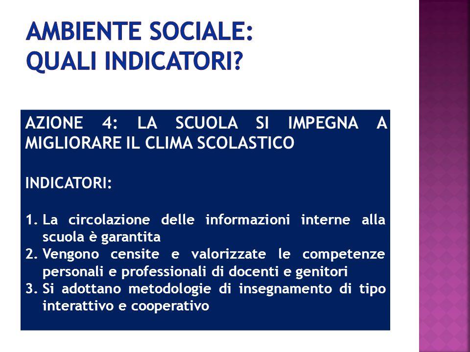 AZIONE 4: LA SCUOLA SI IMPEGNA A MIGLIORARE IL CLIMA SCOLASTICO INDICATORI: 1.La circolazione delle informazioni interne alla scuola è garantita 2.Ven