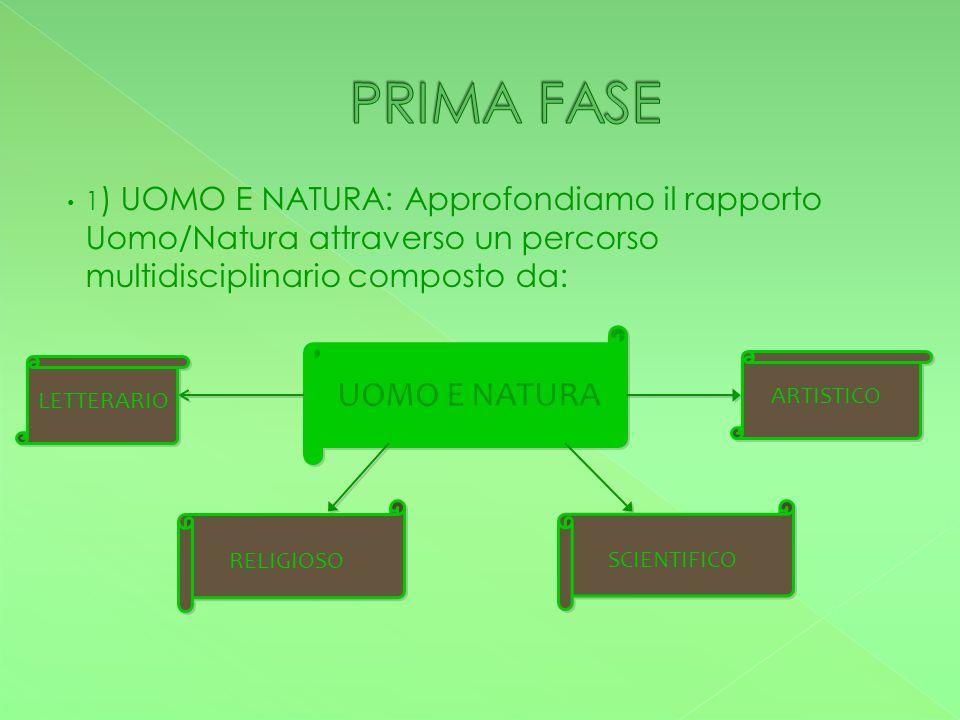 1 ) UOMO E NATURA: Approfondiamo il rapporto Uomo/Natura attraverso un percorso multidisciplinario composto da: UOMO E NATURA LETTERARIO ARTISTICO RELIGIOSO SCIENTIFICO